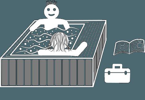 Whirlpool selber bauen